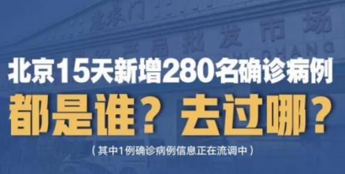 轉擴!北京15天新增280例,都是誰?去過哪?